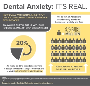 Dental Anxiety is real